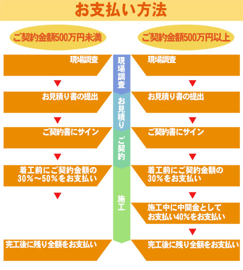 お支払方法表2.jpg