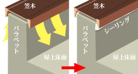 img_bousui_kasaki.jpg